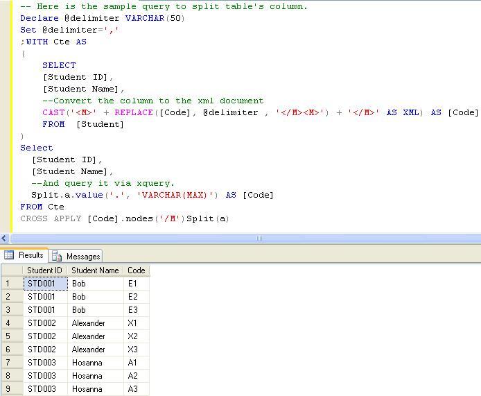 Split Function in SQL Server | SQL Server Portal