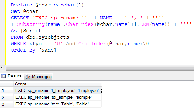 how to use order by in sql