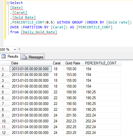 SQL Server 2012 – Analytic Functions – PERCENTILE_CONT | SQL