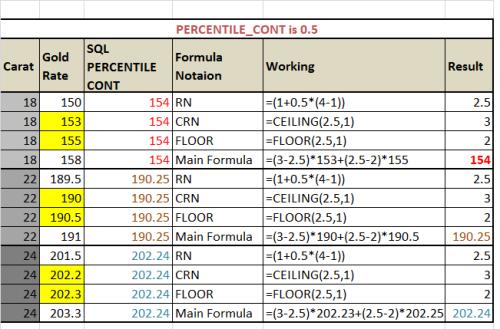 percent_cont_excel1.1