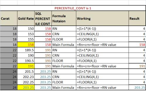 percent_cont_excel1.2