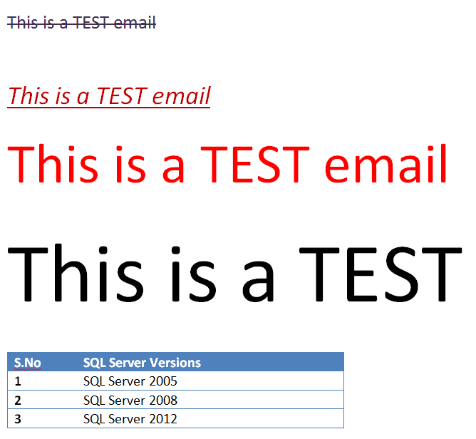 sql email11
