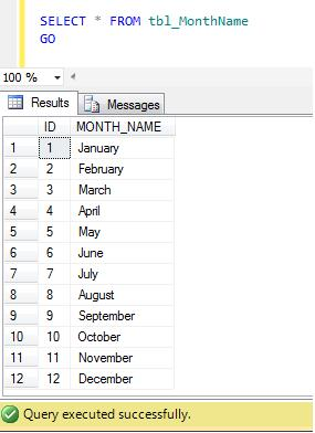how to get all table names in sql server 2008