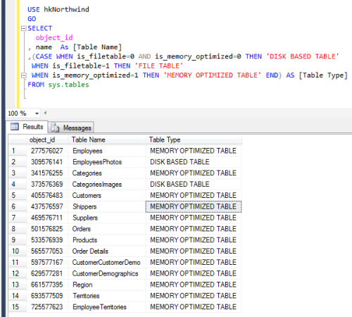 how to find who dropped database in sql server