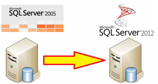 SQL SERVER - Upgrading to SQL Server 2012 from SQL 2005/2008 - Part 1 (1/6)